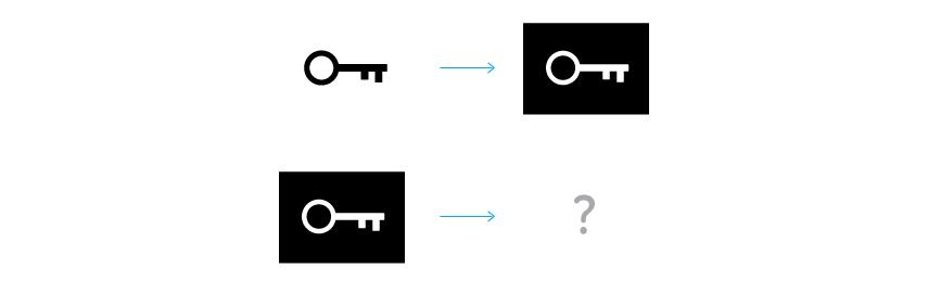 Key image via one-way function